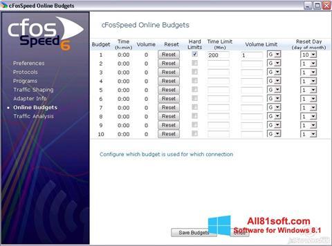 Captură de ecran cFosSpeed pentru Windows 8.1